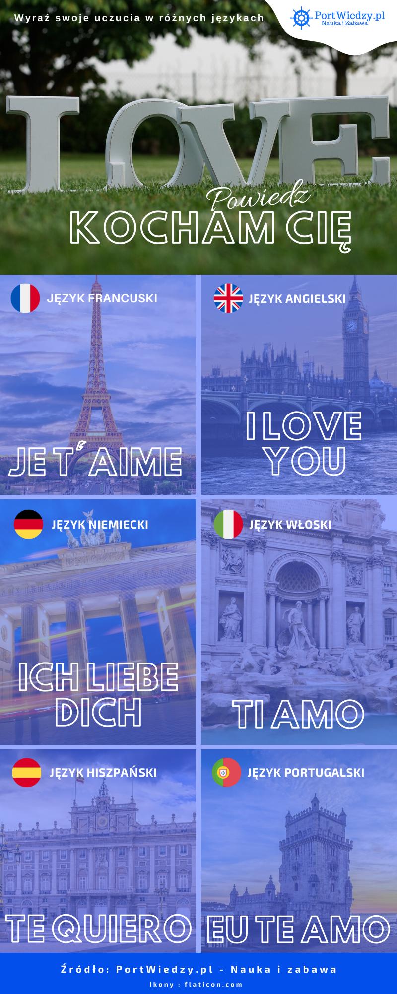 powiedz kocham | PortWiedzy.pl