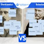 Henryk Sienkiewicz czy Boleslaw Prus | PortWiedzy.pl