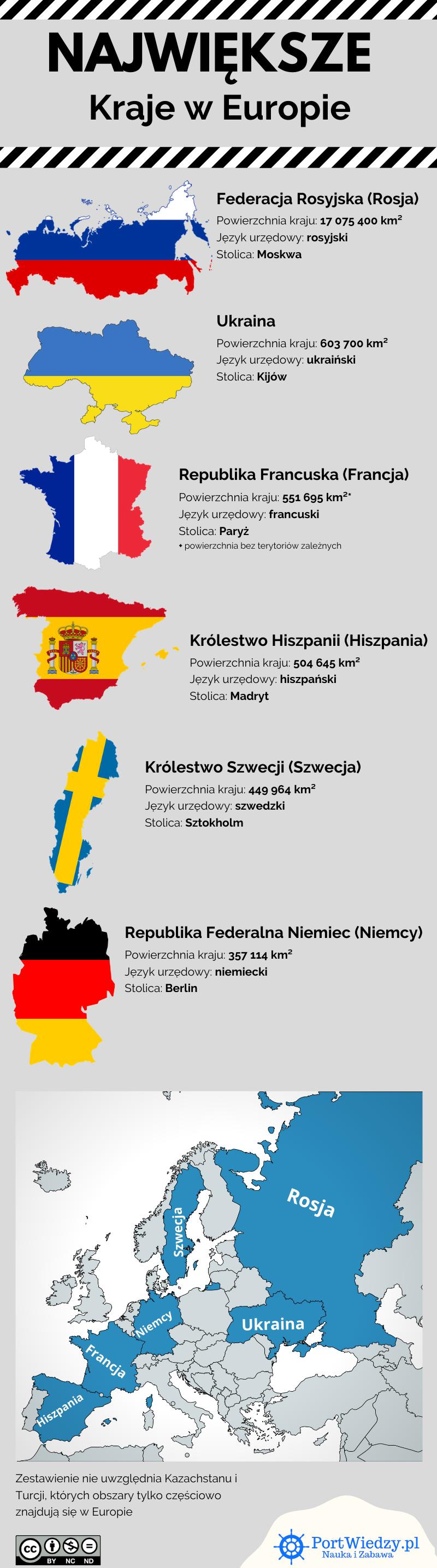 portwiedzy najwieksze europa infografika - portwiedzy_najwieksze_europa_infografika
