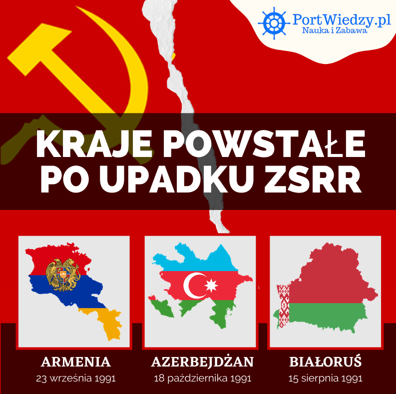 Państwa powstałe w wyniku rozpadu ZSRR