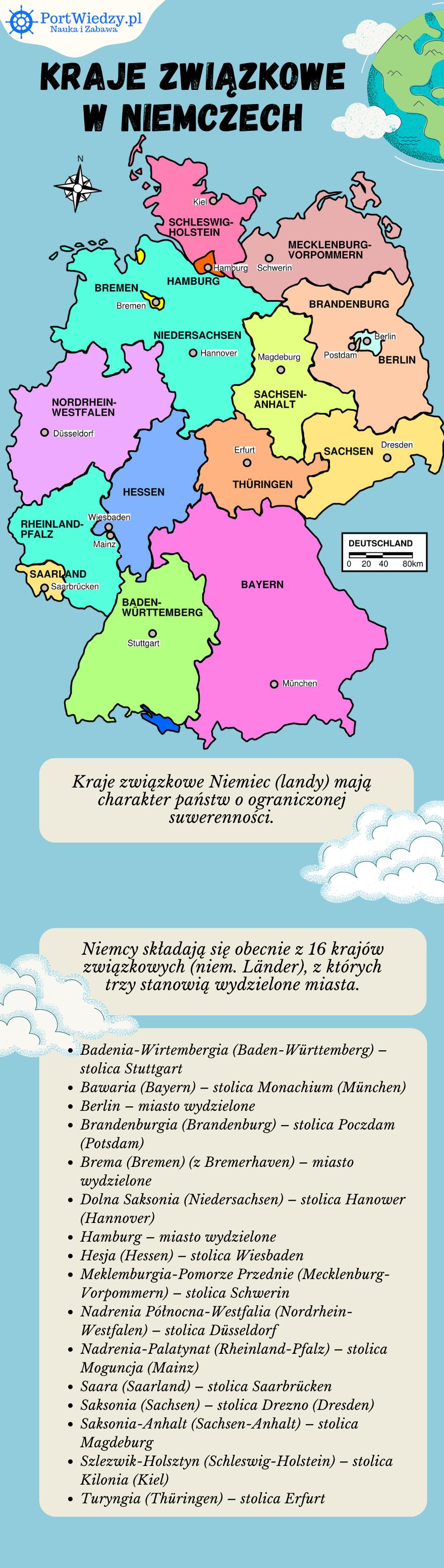 kraje zwiazkowe niemcy - kraje_związkowe_niemcy